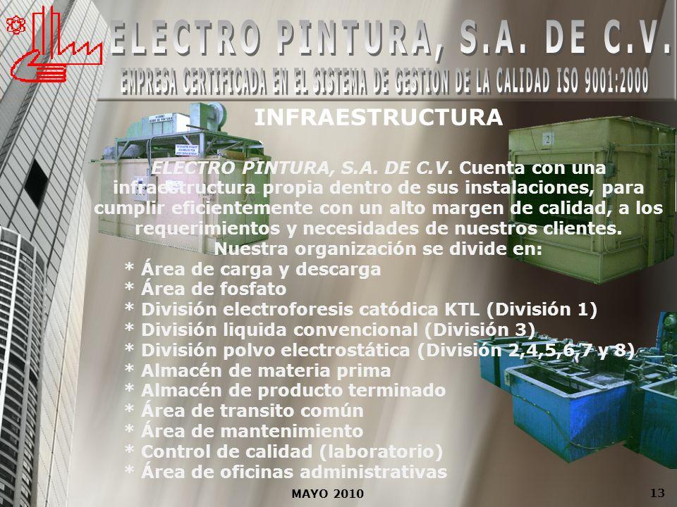 MAYO 2010 13 INFRAESTRUCTURA ELECTRO PINTURA, S.A. DE C.V. Cuenta con una infraestructura propia dentro de sus instalaciones, para cumplir eficienteme