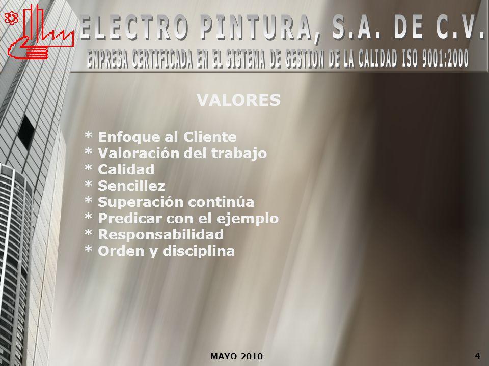5 Nuestra planta de producción para la aplicación de pintura ubicada en la Ciudad de México, cuenta con tres tipos de aplicación de pintura: 1) Electroforesis Catódica KTL (División 1) 2) Pintura Liquida Convencional (División 3) 3) Pintura En Polvo Electrostática (División 2,4,5,6,7 y 8).