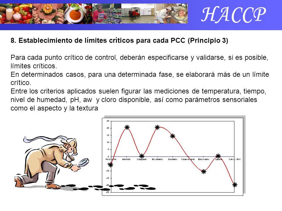 8. Establecimiento de límites críticos para cada PCC (Principio 3) Para cada punto crítico de control, deberán especificarse y validarse, si es posibl
