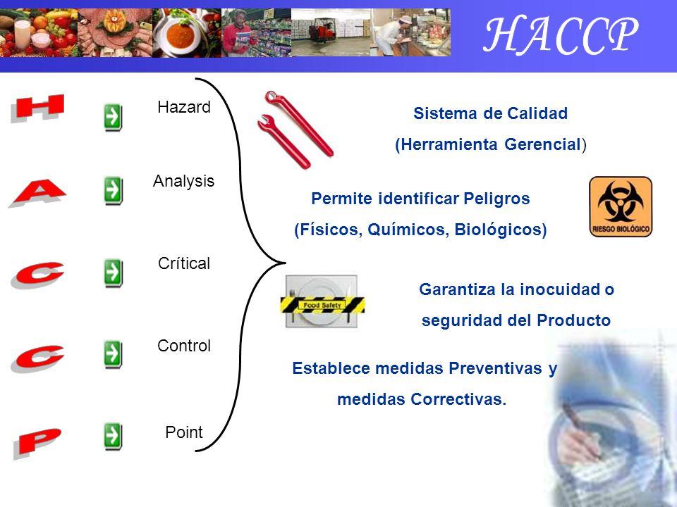 Hazard Point Control Crítical Analysis Sistema de Calidad (Herramienta Gerencial) Permite identificar Peligros (Físicos, Químicos, Biológicos) Garanti