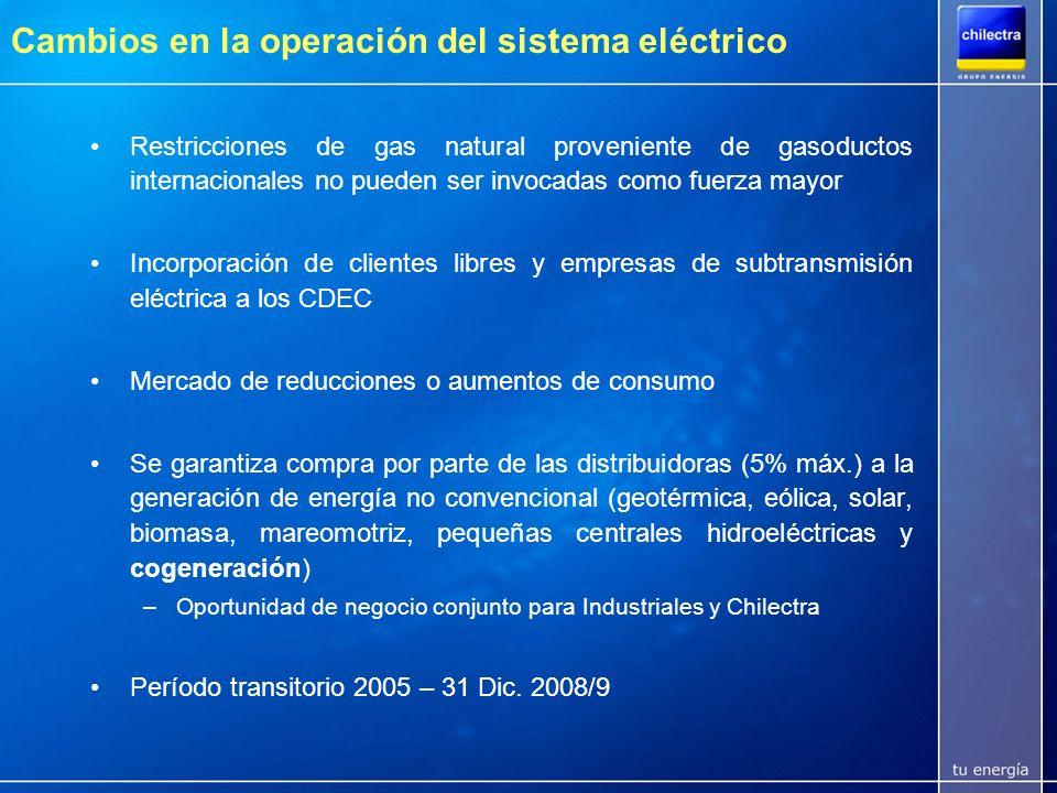 Período transitorio Aplica a distribuidoras sin contratos para su mercado regulado (o cuyos contratos expiren durante el período transitorio).