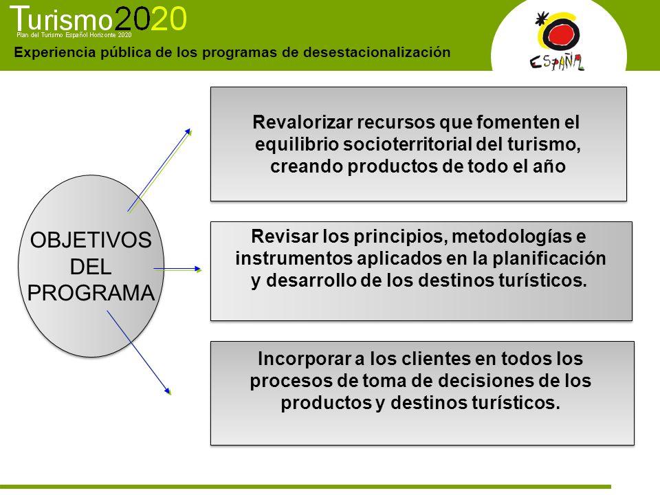 Experiencia pública de los programas de desestacionalización OBJETIVOS DEL PROGRAMA OBJETIVOS DEL PROGRAMA Revalorizar recursos que fomenten el equili