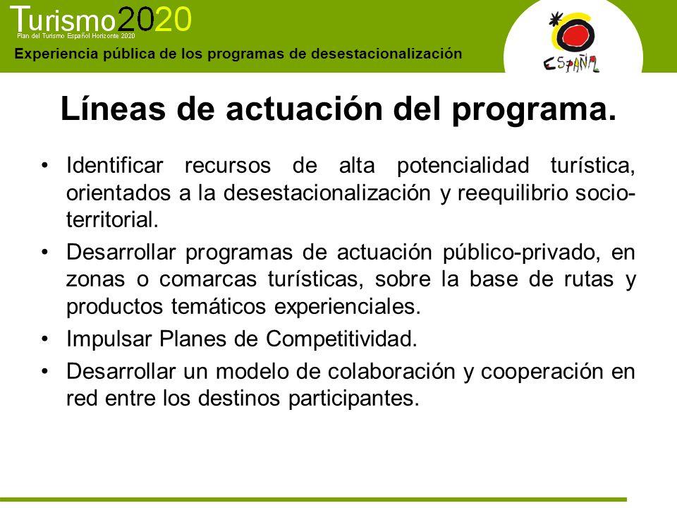 Experiencia pública de los programas de desestacionalización Líneas de actuación del programa. Identificar recursos de alta potencialidad turística, o