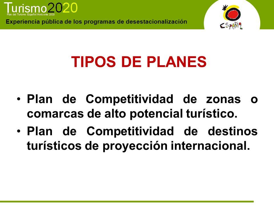 Experiencia pública de los programas de desestacionalización TIPOS DE PLANES Plan de Competitividad de zonas o comarcas de alto potencial turístico. P