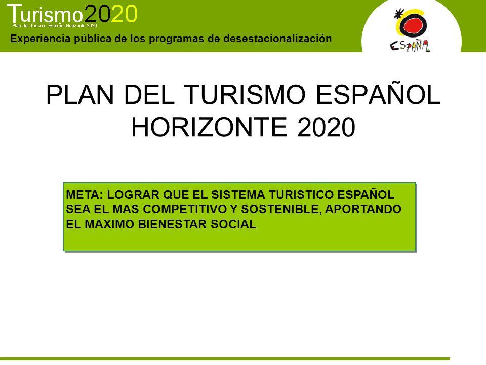 Experiencia pública de los programas de desestacionalización PLAN DEL TURISMO ESPAÑOL HORIZONTE 2020 META: LOGRAR QUE EL SISTEMA TURISTICO ESPAÑOLSEA