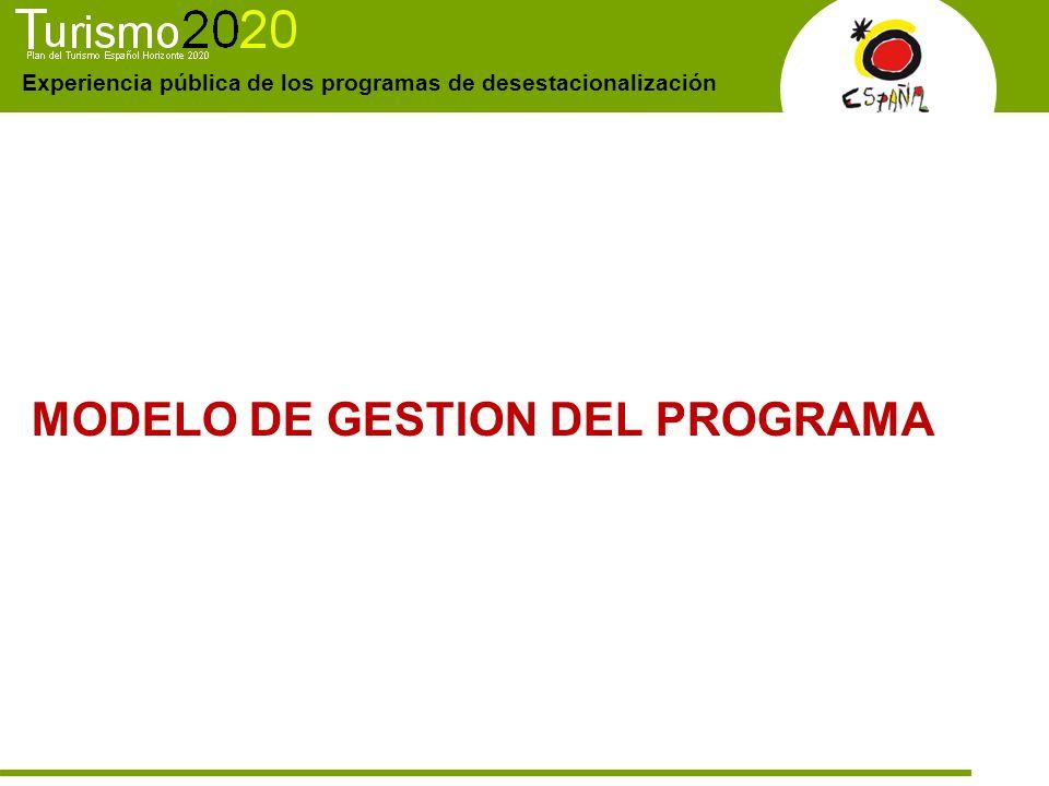 Experiencia pública de los programas de desestacionalización MODELO DE GESTION DEL PROGRAMA
