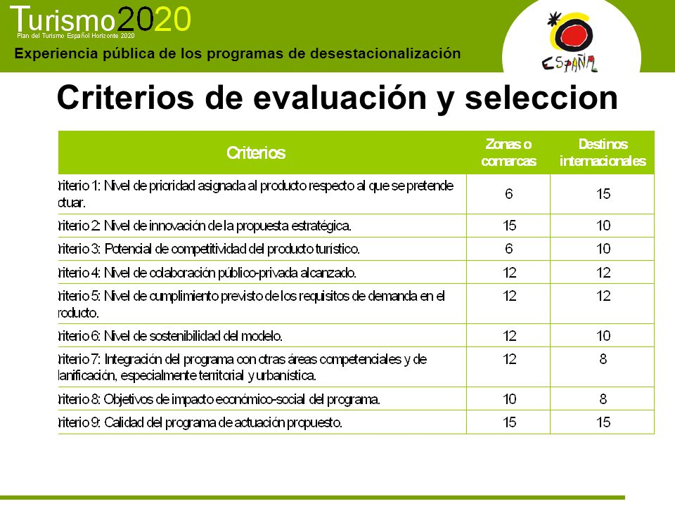 Experiencia pública de los programas de desestacionalización Criterios de evaluación y seleccion