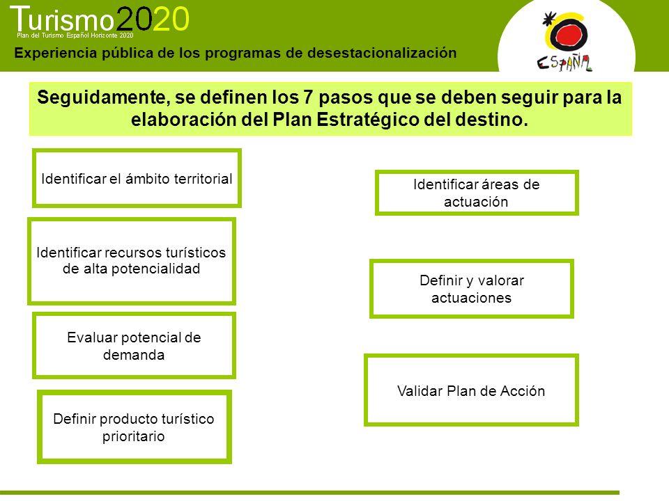 Experiencia pública de los programas de desestacionalización Seguidamente, se definen los 7 pasos que se deben seguir para la elaboración del Plan Est