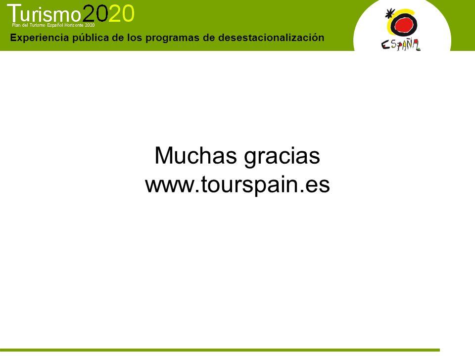 Experiencia pública de los programas de desestacionalización Muchas gracias www.tourspain.es