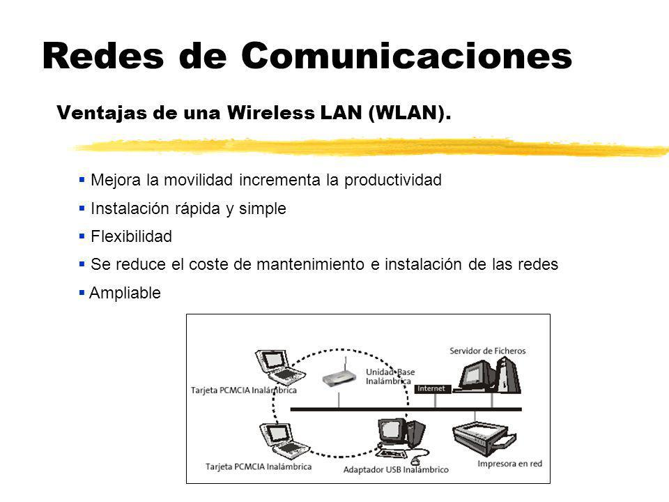 Ventajas de una Wireless LAN (WLAN).