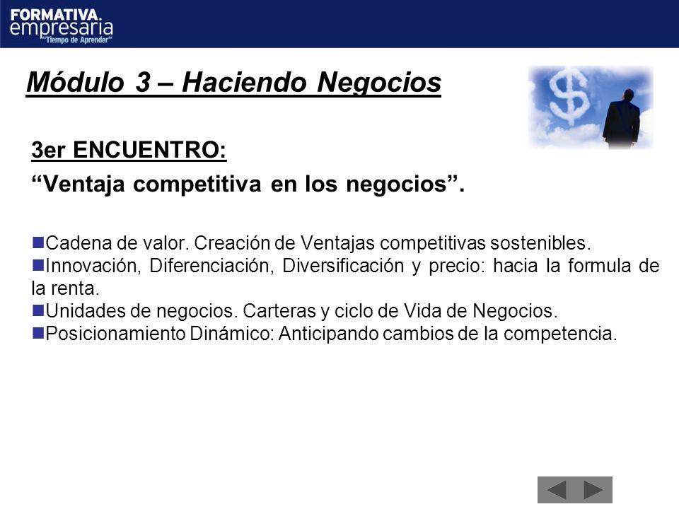 Módulo 3 – Haciendo Negocios 3er ENCUENTRO: Ventaja competitiva en los negocios. Cadena de valor. Creación de Ventajas competitivas sostenibles. Innov