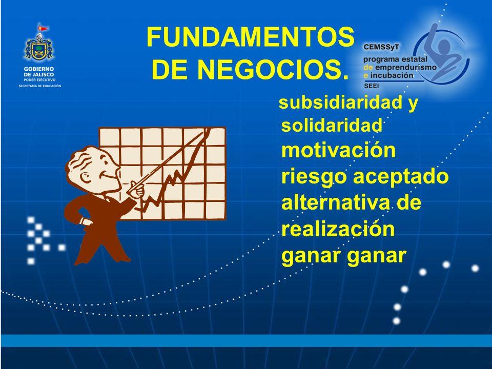 FUNDAMENTOS DE NEGOCIOS. subsidiaridad y solidaridad motivación riesgo aceptado alternativa de realización ganar ganar