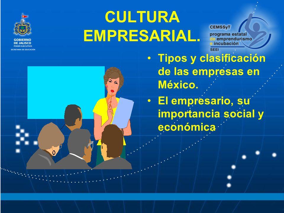 CULTURA EMPRESARIAL. Tipos y clasificación de las empresas en México. El empresario, su importancia social y económica