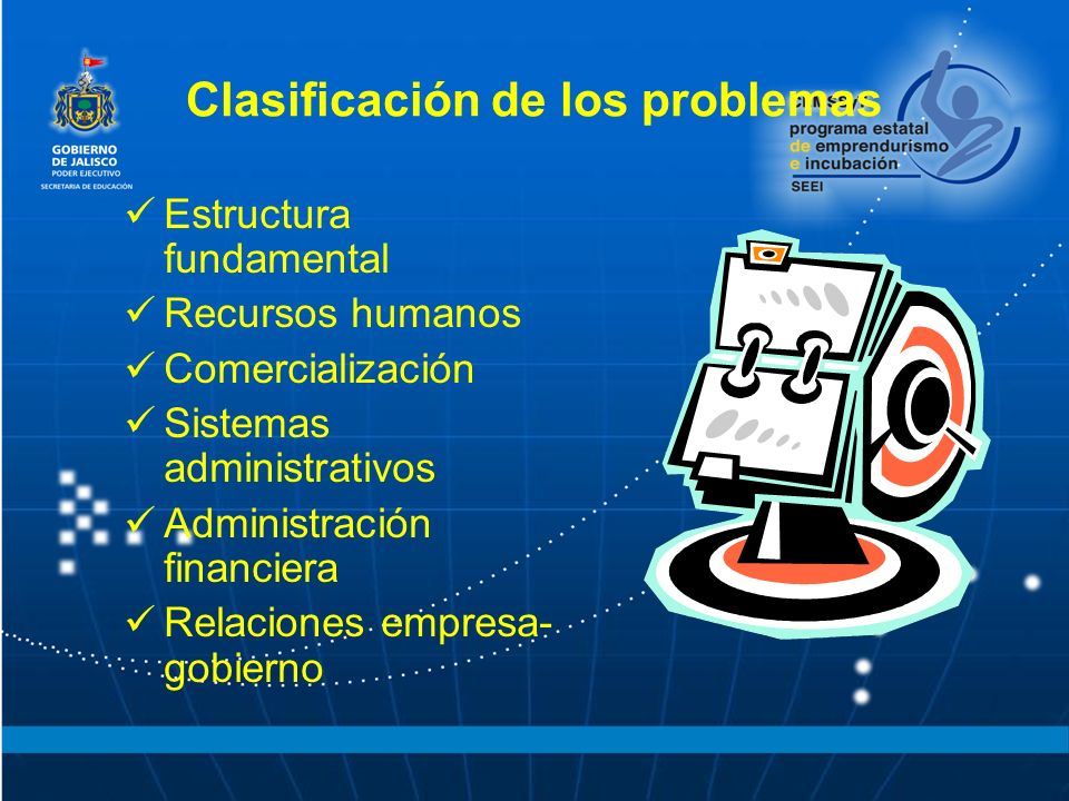 Clasificación de los problemas Estructura fundamental Recursos humanos Comercialización Sistemas administrativos Administración financiera Relaciones empresa- gobierno