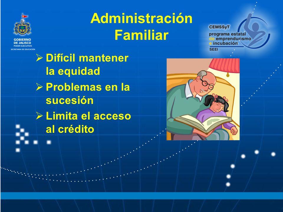 Administración Familiar Difícil mantener la equidad Problemas en la sucesión Limita el acceso al crédito