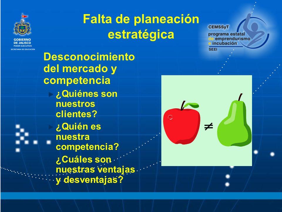Falta de planeación estratégica Desconocimiento del mercado y competencia ¿Quiénes son nuestros clientes.