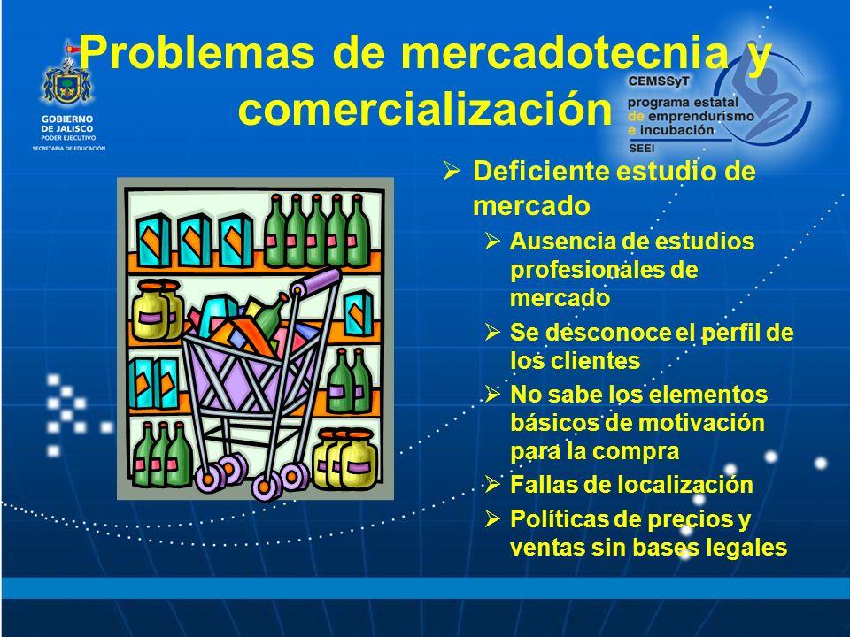 Problemas de mercadotecnia y comercialización Deficiente estudio de mercado Ausencia de estudios profesionales de mercado Se desconoce el perfil de lo