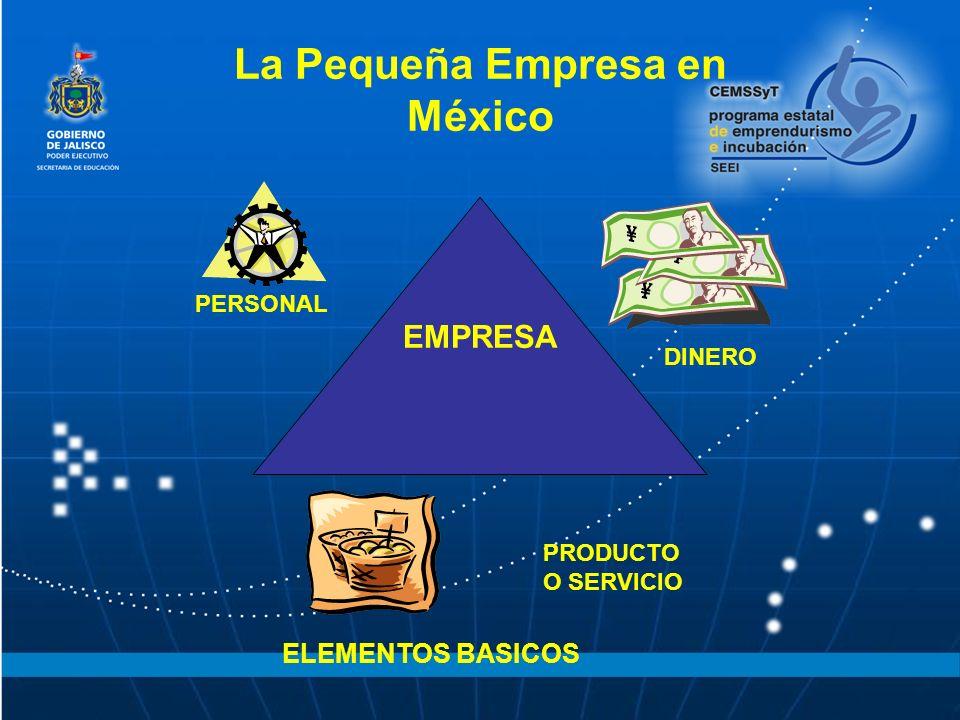 La Pequeña Empresa en México EMPRESA PERSONAL DINERO PRODUCTO O SERVICIO ELEMENTOS BASICOS