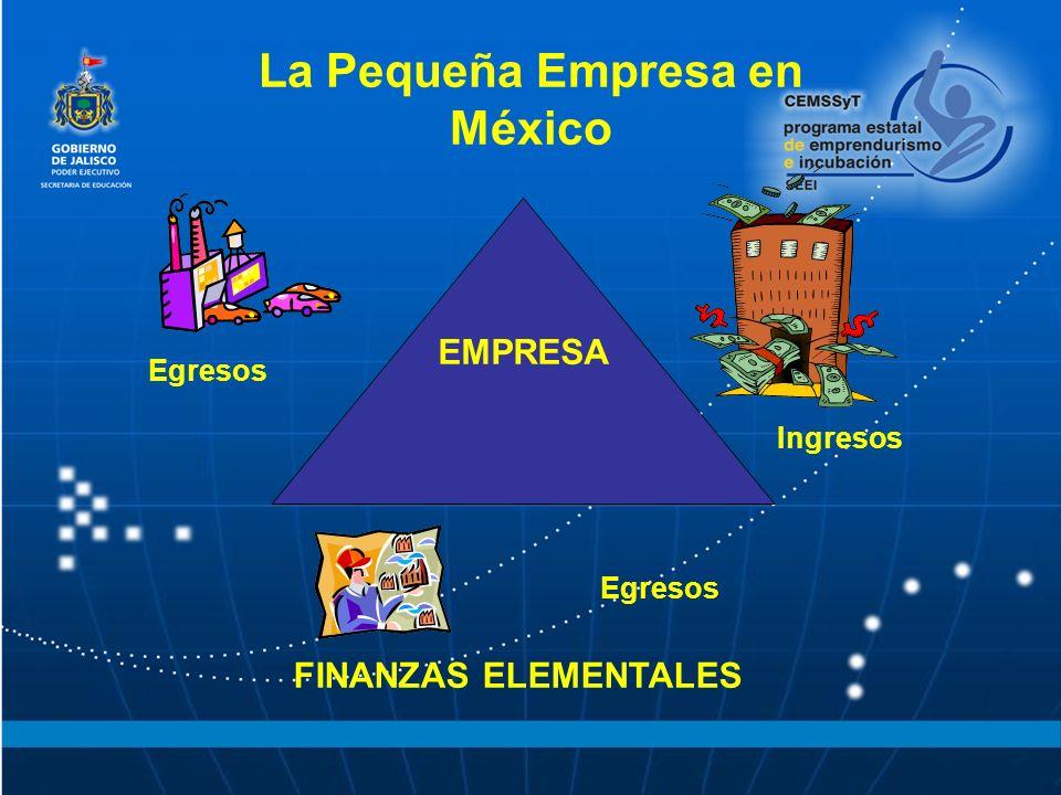 La Pequeña Empresa en México EMPRESA Egresos FINANZAS ELEMENTALES Egresos Ingresos