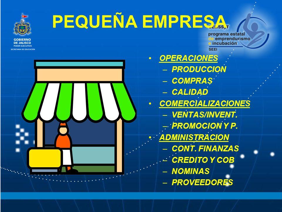 PEQUEÑA EMPRESA OPERACIONES –PRODUCCION –COMPRAS –CALIDAD COMERCIALIZACIONES –VENTAS/INVENT.