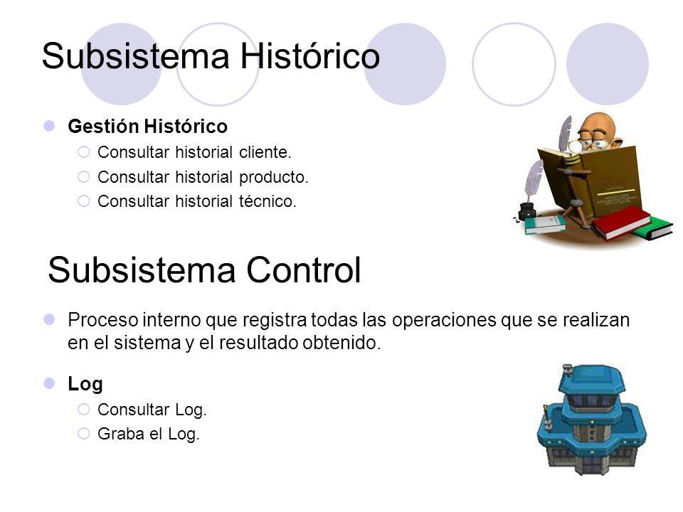 Gestión Histórico Consultar historial cliente. Consultar historial producto. Consultar historial técnico. Subsistema Histórico Subsistema Control Proc