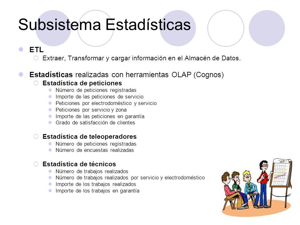 ETL Extraer, Transformar y cargar información en el Almacén de Datos. Estadísticas realizadas con herramientas OLAP (Cognos) Estadística de peticiones