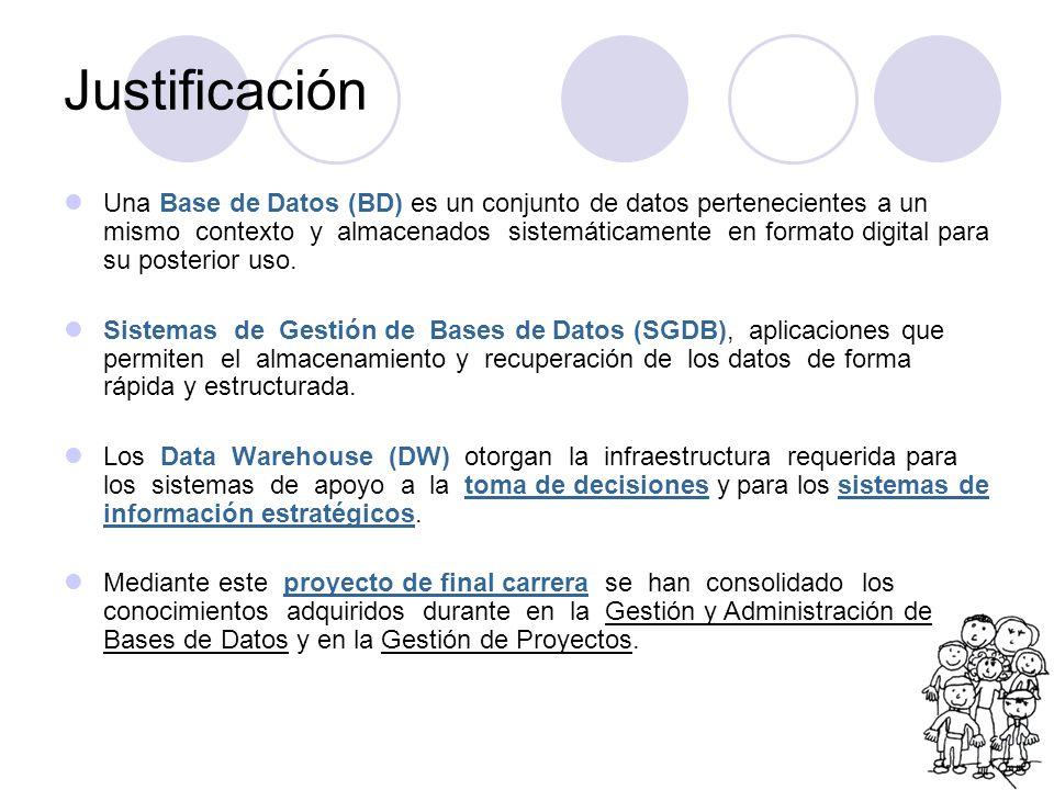 Justificación Una Base de Datos (BD) es un conjunto de datos pertenecientes a un mismo contexto y almacenados sistemáticamente en formato digital para