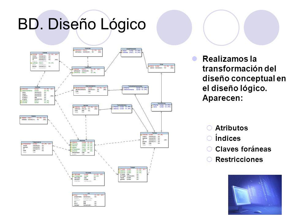 Realizamos la transformación del diseño conceptual en el diseño lógico. Aparecen: Atributos Índices Claves foráneas Restricciones BD. Diseño Lógico