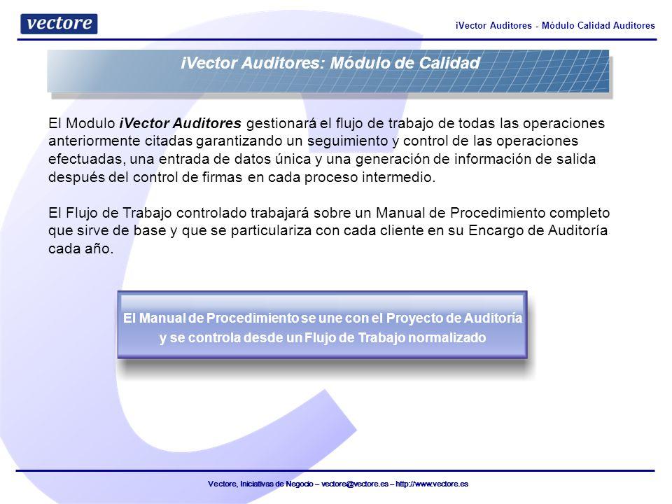 Vectore, Iniciativas de Negocio – vectore@vectore.es – http://www.vectore.es iVector Auditores - Módulo Calidad Auditores El Modulo iVector Auditores