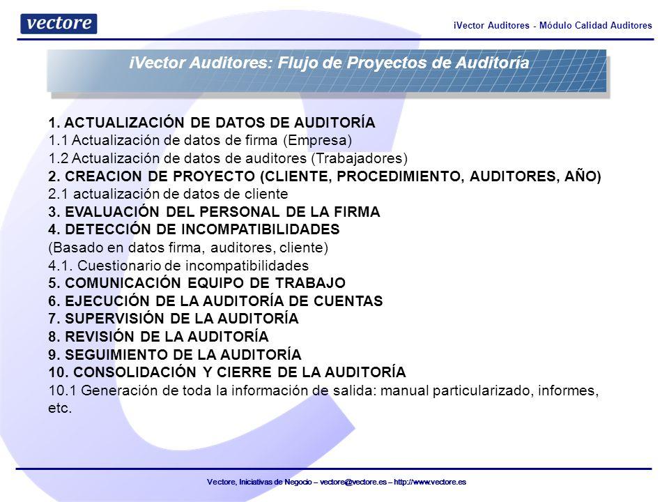 Vectore, Iniciativas de Negocio – vectore@vectore.es – http://www.vectore.es iVector Auditores - Módulo Calidad Auditores 1. ACTUALIZACIÓN DE DATOS DE