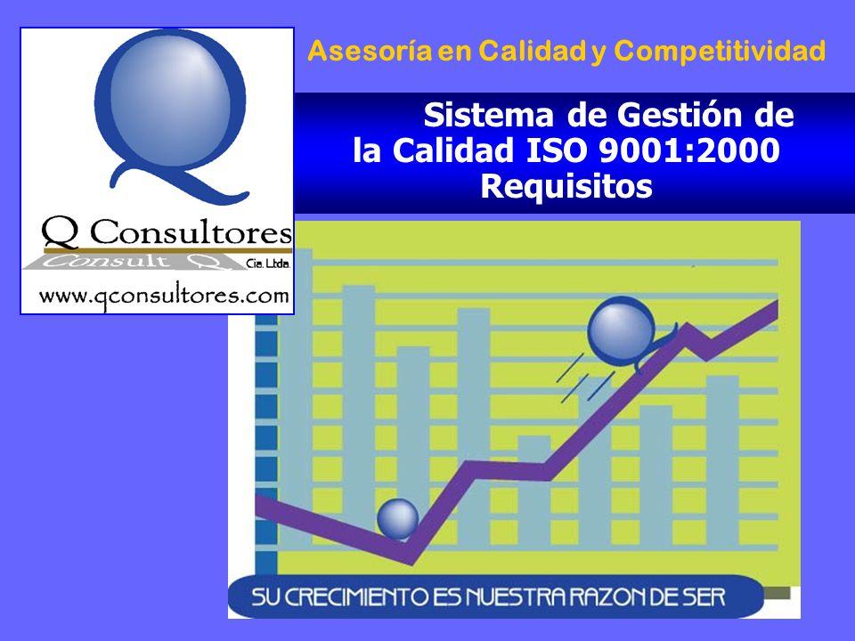 Sistema de Gestión de la Calidad ISO 9001:2000 Requisitos Asesoría en Calidad y Competitividad