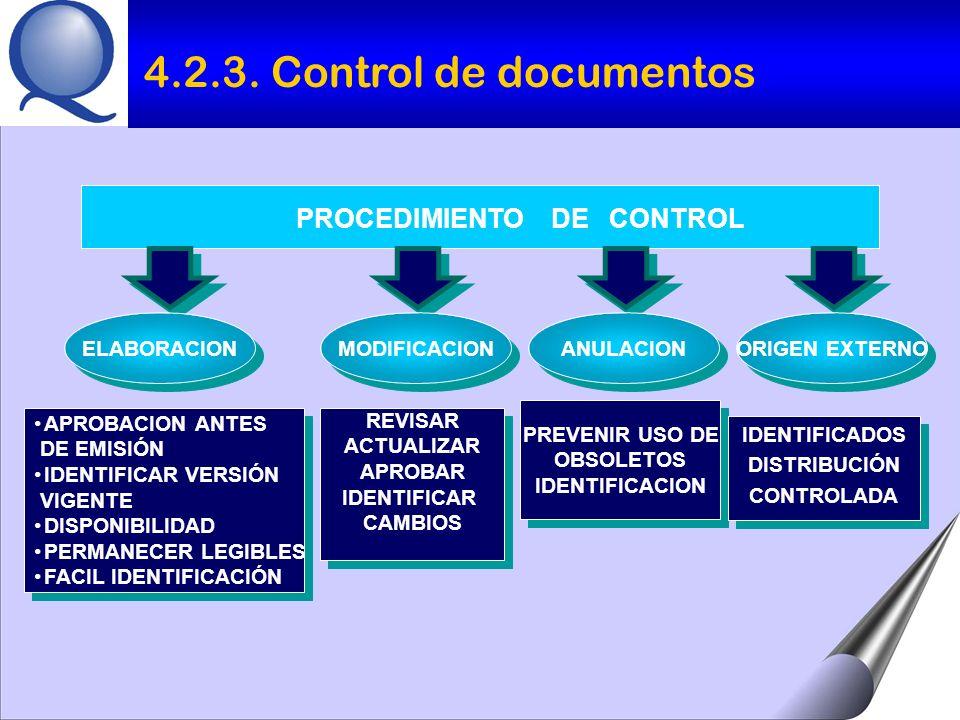 PROCEDIMIENTO DE CONTROL ELABORACION MODIFICACION ANULACION APROBACION ANTES DE EMISIÓN IDENTIFICAR VERSIÓN VIGENTE DISPONIBILIDAD PERMANECER LEGIBLES FACIL IDENTIFICACIÓN APROBACION ANTES DE EMISIÓN IDENTIFICAR VERSIÓN VIGENTE DISPONIBILIDAD PERMANECER LEGIBLES FACIL IDENTIFICACIÓN REVISAR ACTUALIZAR APROBAR IDENTIFICAR CAMBIOS REVISAR ACTUALIZAR APROBAR IDENTIFICAR CAMBIOS PREVENIR USO DE OBSOLETOS IDENTIFICACION PREVENIR USO DE OBSOLETOS IDENTIFICACION ORIGEN EXTERNO IDENTIFICADOS DISTRIBUCIÓN CONTROLADA IDENTIFICADOS DISTRIBUCIÓN CONTROLADA 4.2.3.