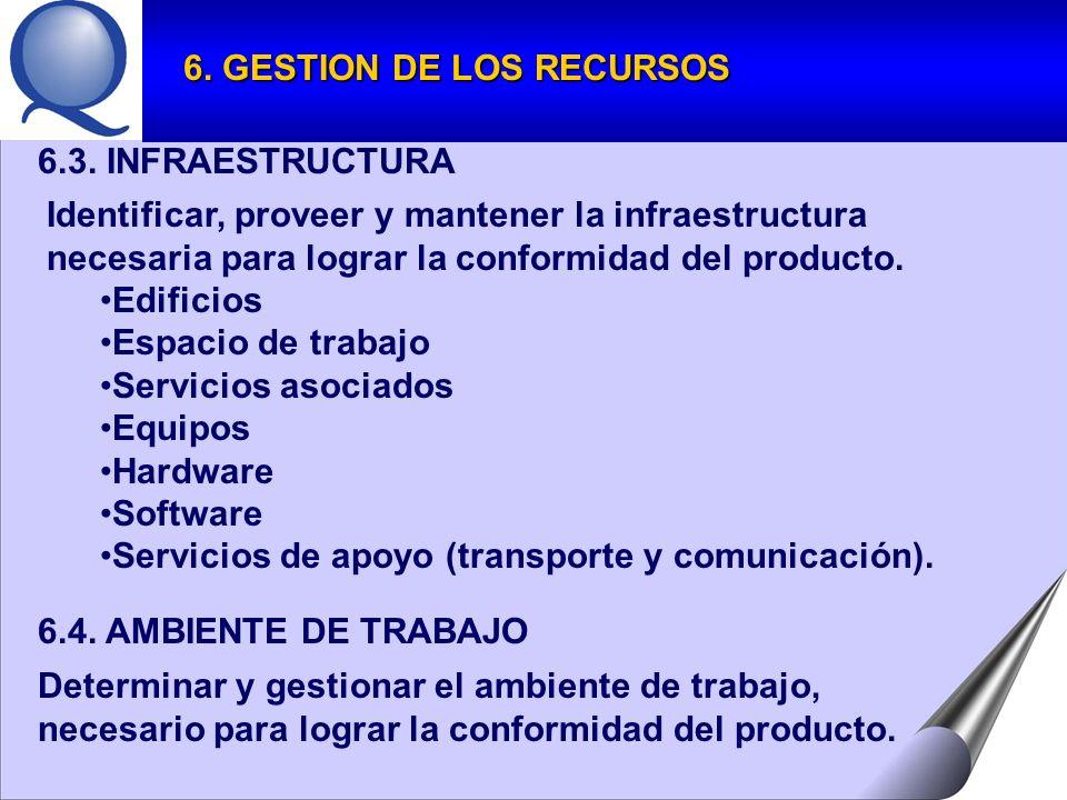 6.3.INFRAESTRUCTURA 6.4.