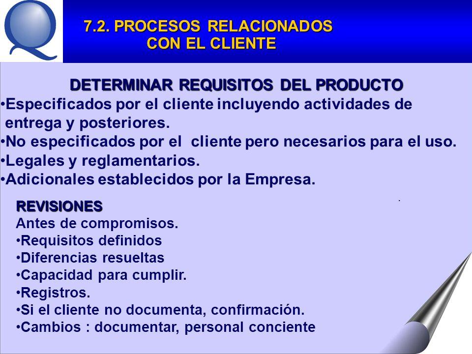 REVISIONES Antes de compromisos.Requisitos definidos Diferencias resueltas Capacidad para cumplir.