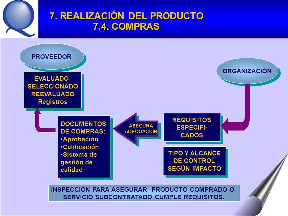 APROBAR REVISAR INSPECCIÓN PARA ASEGURAR PRODUCTO COMPRADO O SERVICIO SUBCONTRATADO CUMPLE REQUISITOS.