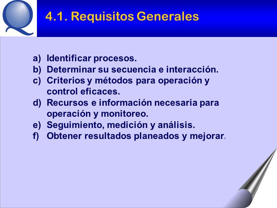 a)Identificar procesos.b)Determinar su secuencia e interacción.