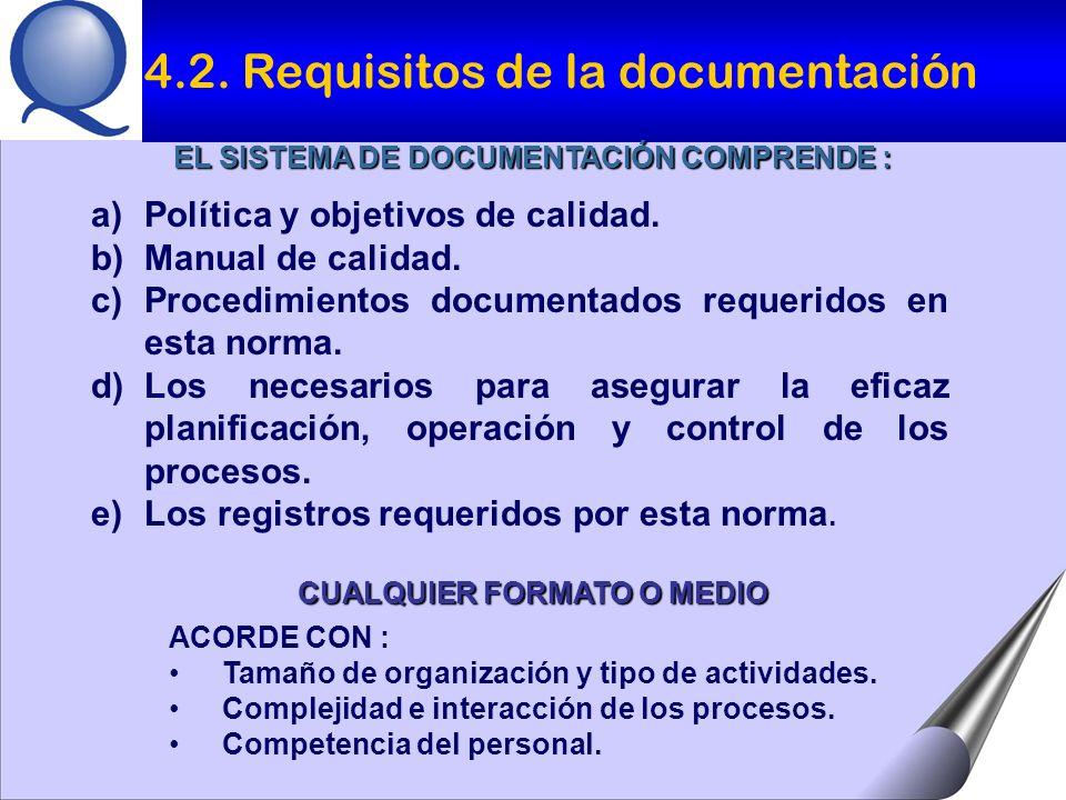 4.2.2.MANUAL DE CALIDAD a)Alcance y exclusiones justificadas b)Procedimientos, referencias.