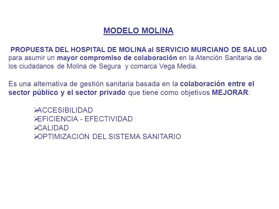 PROPUESTA DEL HOSPITAL DE MOLINA al SERVICIO MURCIANO DE SALUD para asumir un mayor compromiso de colaboración en la Atención Sanitaria de los ciudadanos de Molina de Segura y comarca Vega Media.