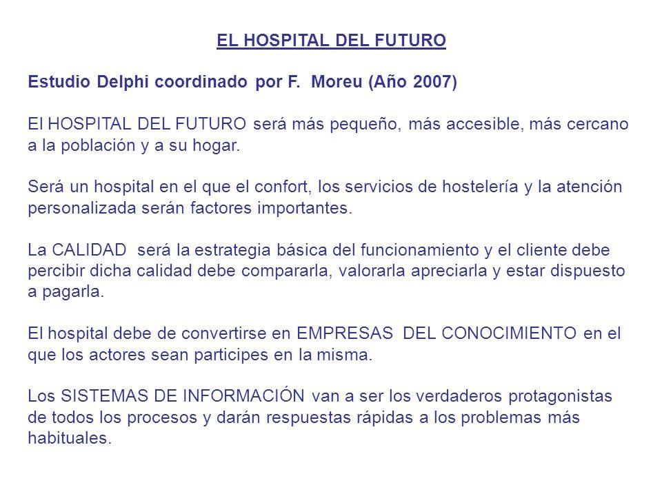 EL HOSPITAL DEL FUTURO Estudio Delphi coordinado por F.