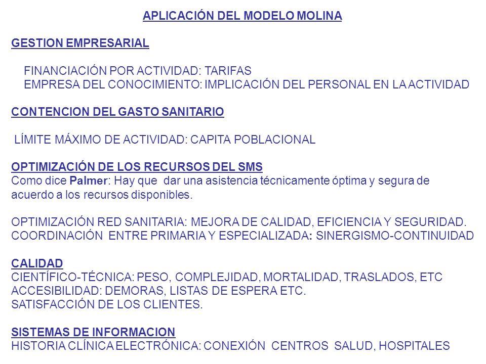 APLICACIÓN DEL MODELO MOLINA GESTION EMPRESARIAL FINANCIACIÓN POR ACTIVIDAD: TARIFAS EMPRESA DEL CONOCIMIENTO: IMPLICACIÓN DEL PERSONAL EN LA ACTIVIDAD CONTENCION DEL GASTO SANITARIO LÍMITE MÁXIMO DE ACTIVIDAD: CAPITA POBLACIONAL OPTIMIZACIÓN DE LOS RECURSOS DEL SMS Como dice Palmer: Hay que dar una asistencia técnicamente óptima y segura de acuerdo a los recursos disponibles.