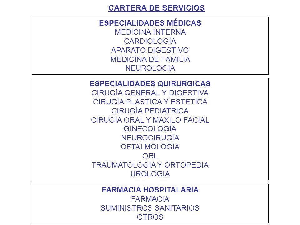CARTERA DE SERVICIOS ESPECIALIDADES MÉDICAS MEDICINA INTERNA CARDIOLOGÍA APARATO DIGESTIVO MEDICINA DE FAMILIA NEUROLOGIA ESPECIALIDADES QUIRURGICAS CIRUGÍA GENERAL Y DIGESTIVA CIRUGÍA PLASTICA Y ESTETICA CIRUGÍA PEDIATRICA CIRUGÍA ORAL Y MAXILO FACIAL GINECOLOGÍA NEUROCIRUGÍA OFTALMOLOGÍA ORL TRAUMATOLOGÍA Y ORTOPEDIA UROLOGIA FARMACIA HOSPITALARIA FARMACIA SUMINISTROS SANITARIOS OTROS