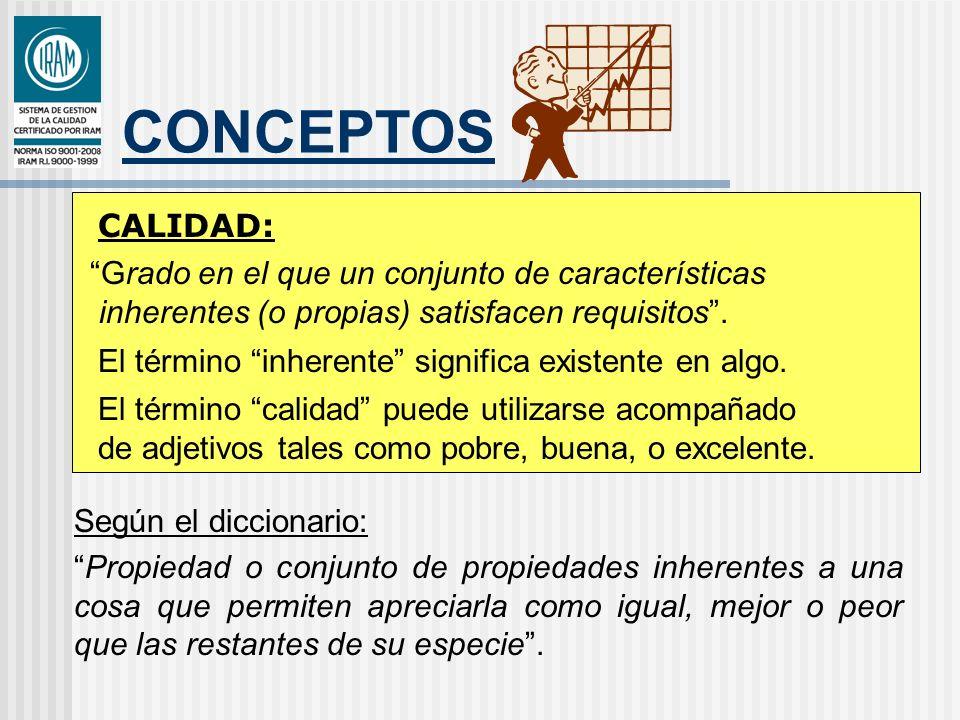 CONCLUSIONES 8 PRINCIPIOS DE LA GESTIÓN DE LA CALIDAD: 5.
