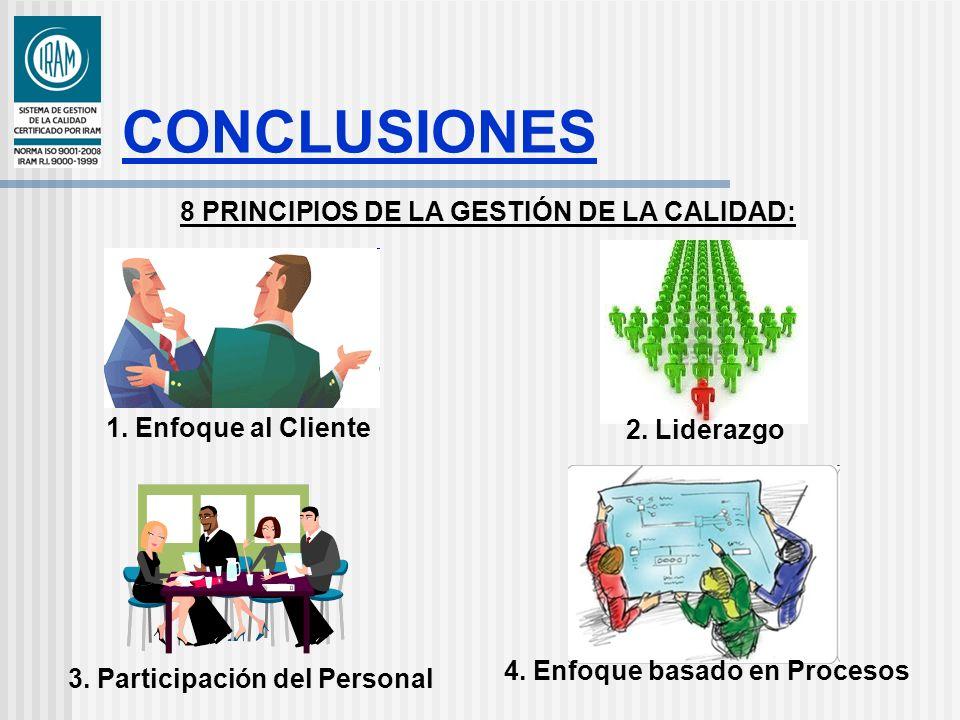 CONCLUSIONES 8 PRINCIPIOS DE LA GESTIÓN DE LA CALIDAD: 1. Enfoque al Cliente 2. Liderazgo 3. Participación del Personal 4. Enfoque basado en Procesos