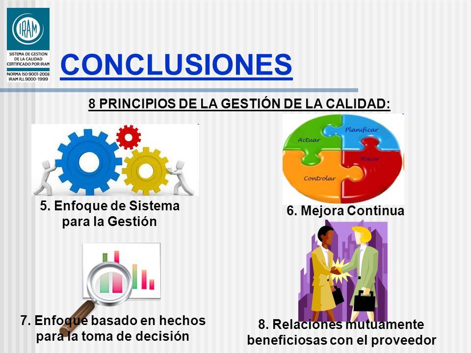 CONCLUSIONES 8 PRINCIPIOS DE LA GESTIÓN DE LA CALIDAD: 5. Enfoque de Sistema para la Gestión 7. Enfoque basado en hechos para la toma de decisión 6. M