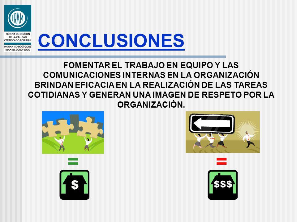 CONCLUSIONES FOMENTAR EL TRABAJO EN EQUIPO Y LAS COMUNICACIONES INTERNAS EN LA ORGANIZACIÓN BRINDAN EFICACIA EN LA REALIZACIÓN DE LAS TAREAS COTIDIANA
