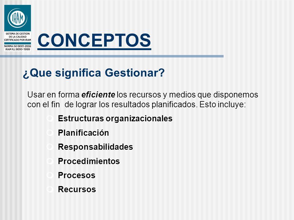 CONCEPTOS ¿En qué se basa un Sistema de Gestión de Calidad según la Norma ISO 9001:2008.