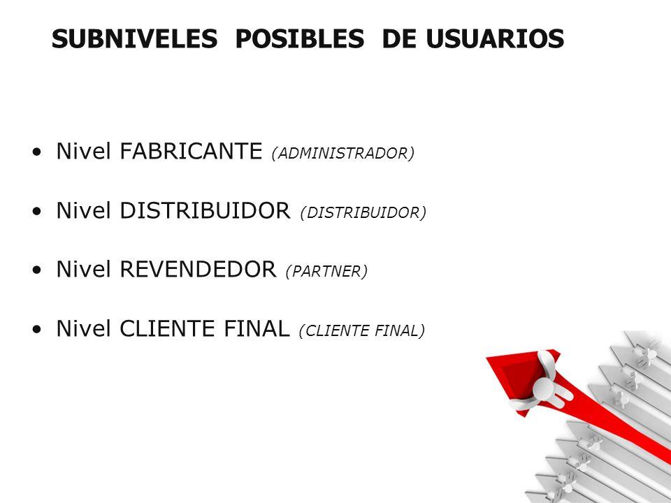 SUBNIVELES POSIBLES DE USUARIOS Nivel FABRICANTE (ADMINISTRADOR) Nivel DISTRIBUIDOR (DISTRIBUIDOR) Nivel REVENDEDOR (PARTNER) Nivel CLIENTE FINAL (CLIENTE FINAL)