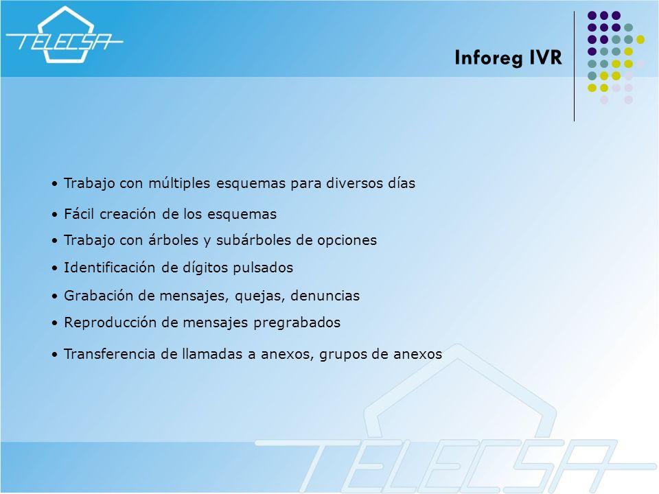 Inforeg IVR Trabajo con múltiples esquemas para diversos días Grabación de mensajes, quejas, denuncias Trabajo con árboles y subárboles de opciones Id