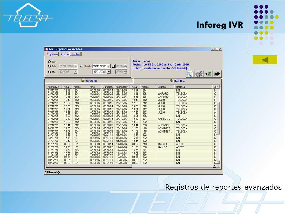 Registros de reportes avanzados Inforeg IVR