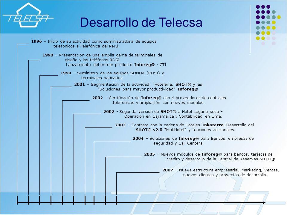 1996 – Inicio de su actividad como suministradora de equipos telefónicos a Telefónica del Perú 1998 – Presentación de una amplia gama de terminales de